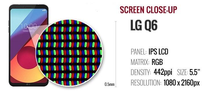 مشخصات صحفه نمایش LG Q6