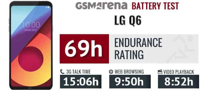 مشخصات باتری LG Q6