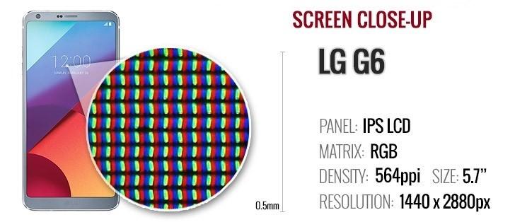 مشخصات تاچ ال سی دی گوشی موبایل lg g6