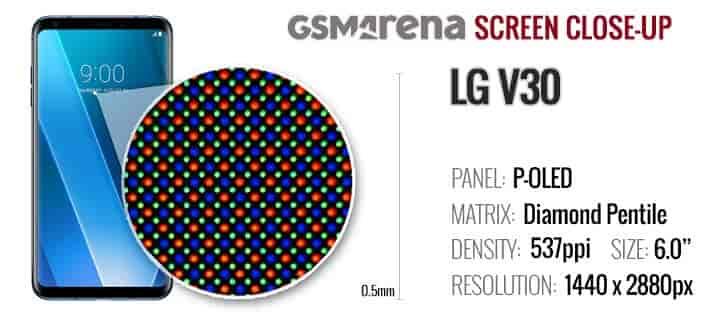 مشخصات تاچ ال سی دی LG V30