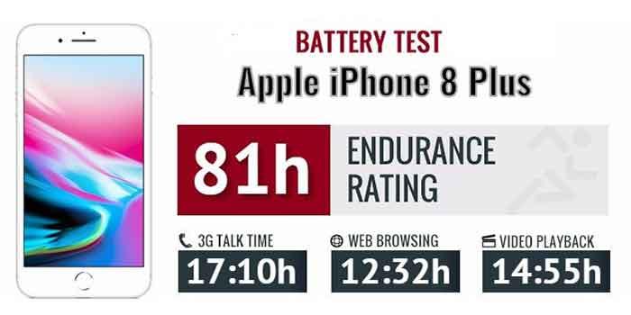 تست باتری ایفون 8 پلاس
