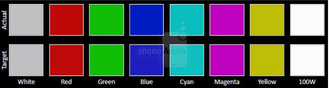 وضوم رنگ تاچ و ال سی دی ایفون xs max