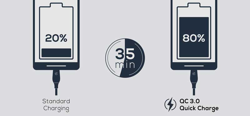 تفاوت شارژ سریع کوالکام