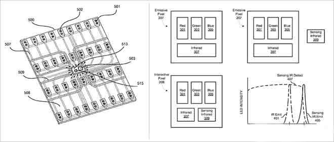 تکنولوژی حسگر میکرو LED در صفحه نمایش آیفون 8