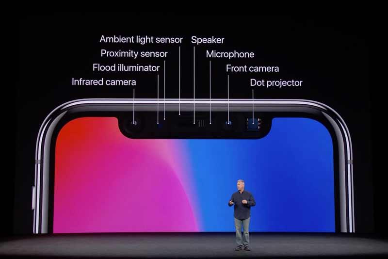 اپل فیس آیدی چیست و چطور کار می کند؟
