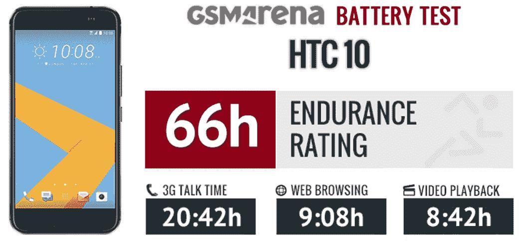 مشخصات باتری گوشی موبایل HTC M10