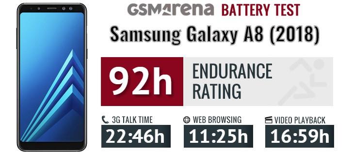 مشخصات باتری گوشی Samsung Galaxy A8 2018
